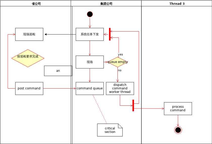 Untitled-Diagram.xml