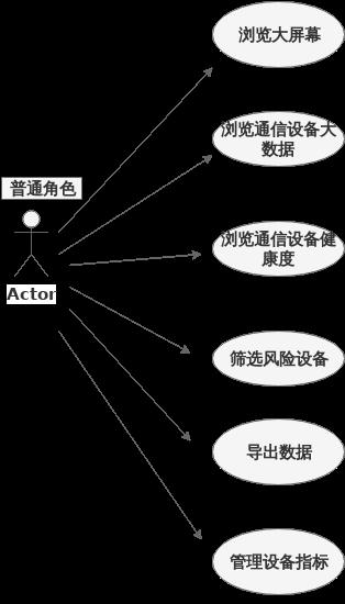 普通角色用例图
