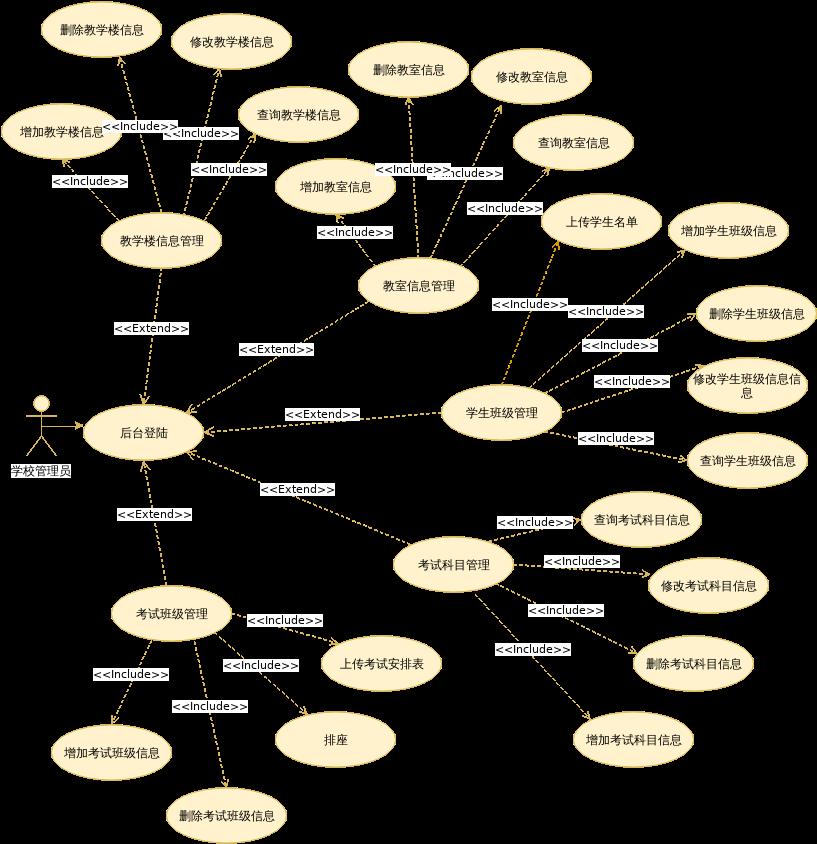 学校管理员用例图.xml