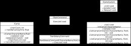 GoF设计模式-兵营模式