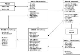 UML类-xml