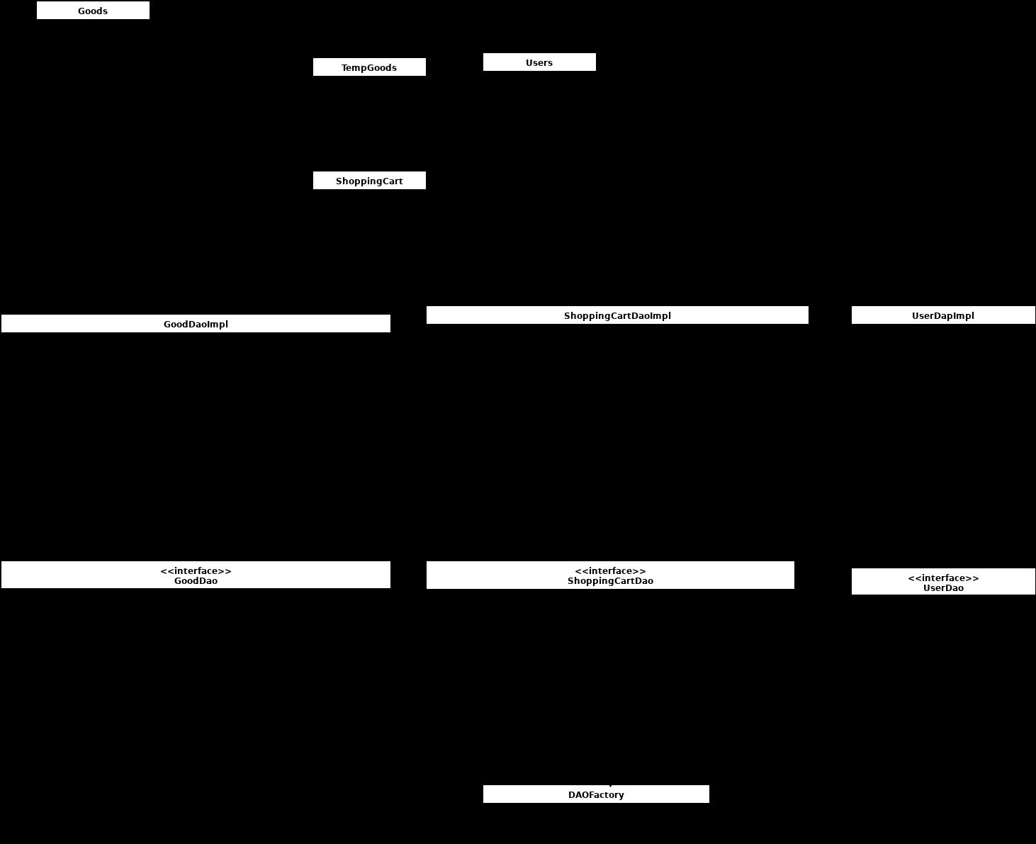 毕设商城系统类图.xml