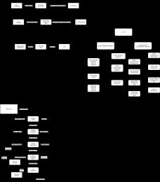 2-EventDecom-xml