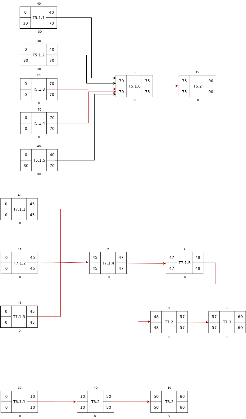 EDF-AON-Task5,6,7-.xml