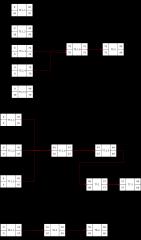 EDF-AON-Task5,6,7--xml