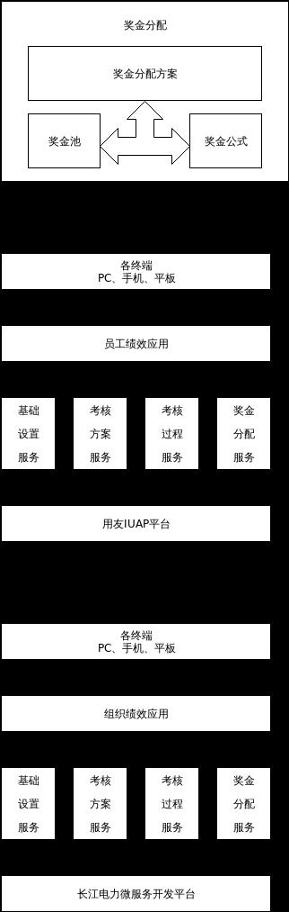 奖金分配-.xml