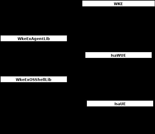 UI流程图.xml