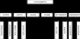 功能图-xml