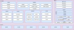 企业主数据系统框架图-xml