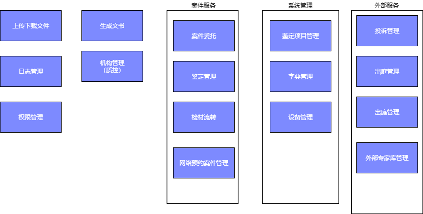 未命名表单.xml