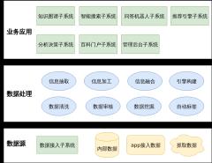 系统整体架构图