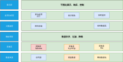 架构图-xml