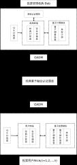 投票过程图
