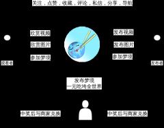 app-xml