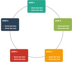 无方向性循环