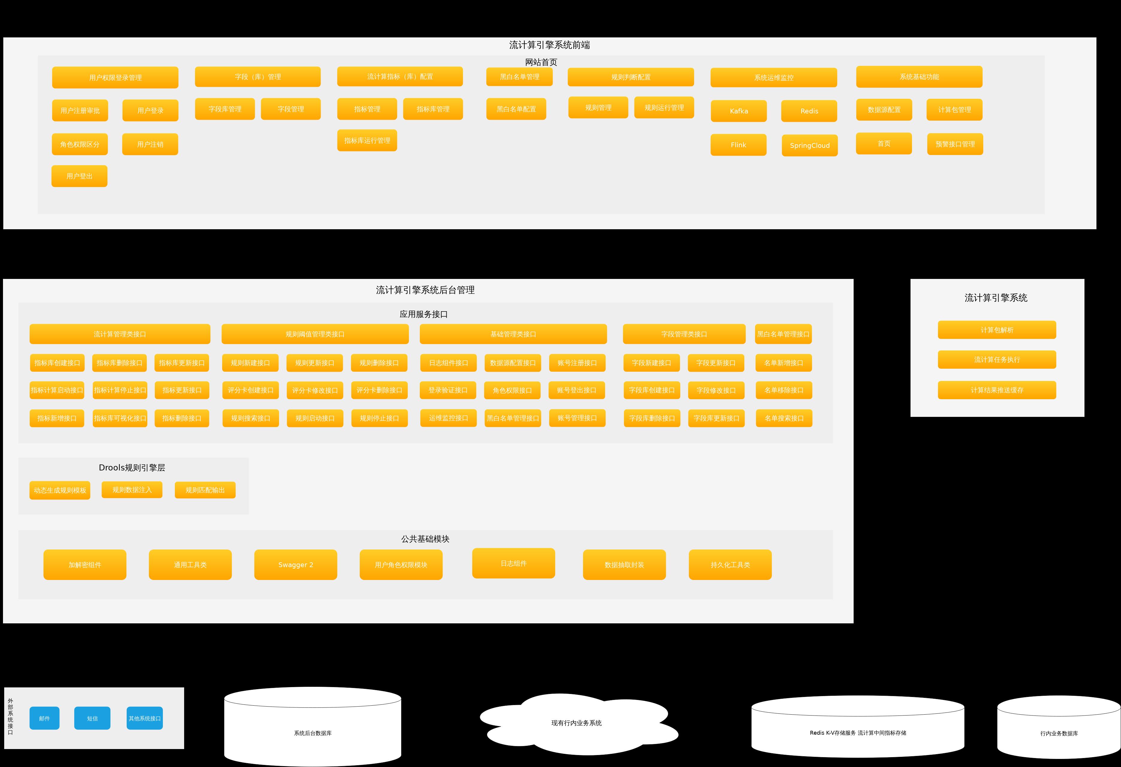 业务架构图.xml