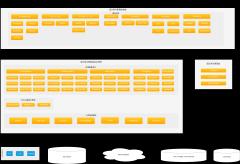 业务架构图-xml