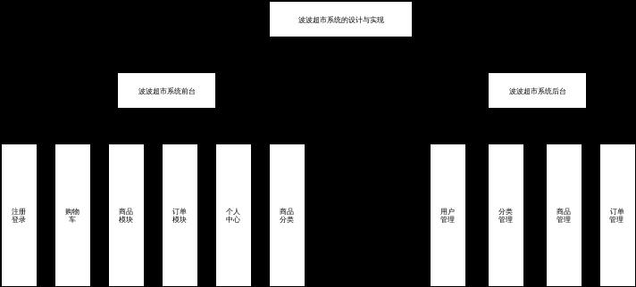 功能结构图.png