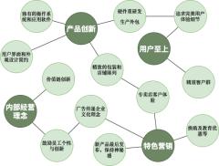 苹果-系统活动-xml