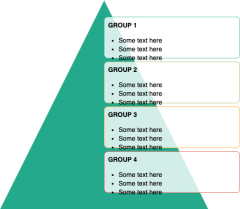 金字塔列表