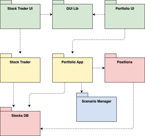 股票交易系统