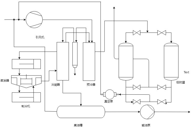 制图2.xml