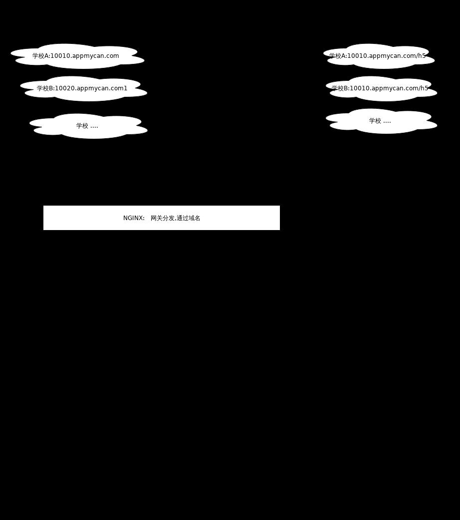 晓阳系统架构