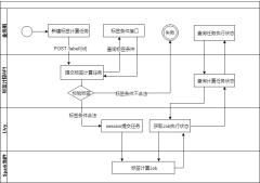 标签计算流程-xml