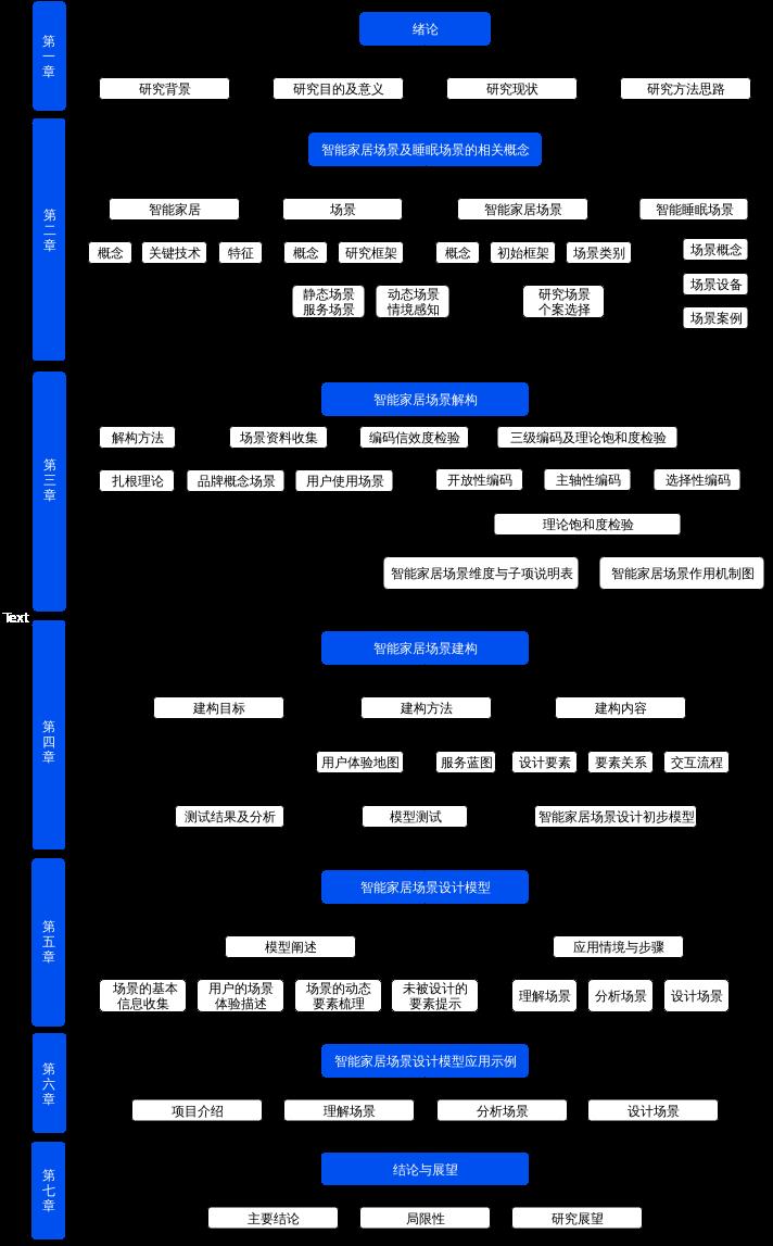框架.xml