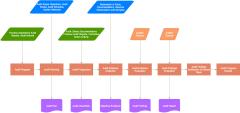 审计流程图进度模板