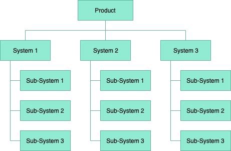 系统崩溃结构模板