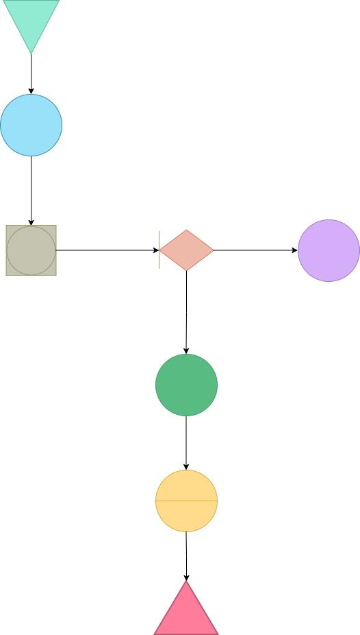 基本全面质量管理图示例