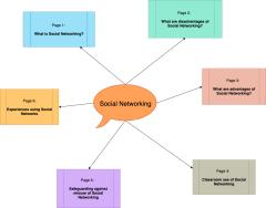 社交网络概念图
