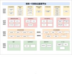 省统一行政执法监管平台-xml
