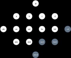 Apriori算法剪枝-xml