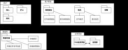 SE-LAB1-02PackageDiagram-xml