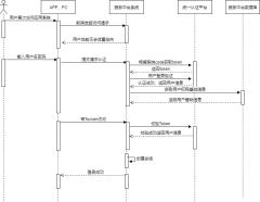 登录时序图-xml