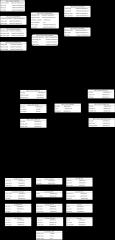 建设项目主题库--xml