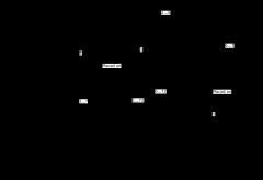 domain-xml