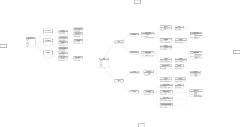 业务类图-xml