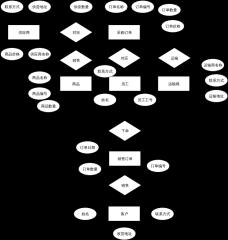 未命名表单-xml
