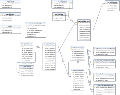 LIMS-ER模型-xml