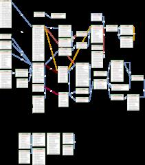 在线制图--xml