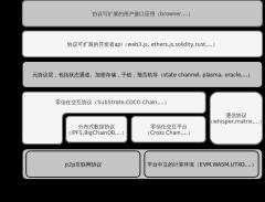 web3-xml