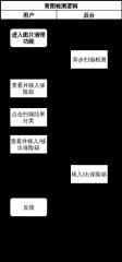 黄图检测泳道图-xml