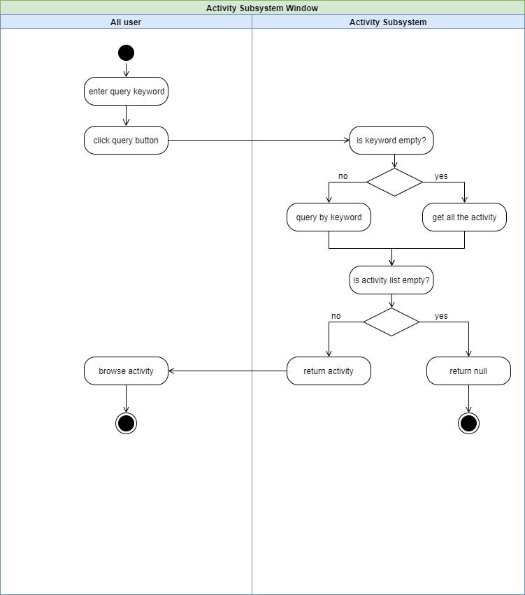 搜索活动活动图.xml
