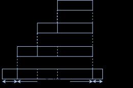 TCP-IP-xml