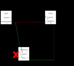 web-nfs-rsync服务联系图-xml