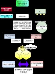 流程图-xml