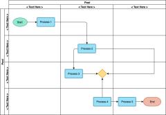 垂直跨职能流程图模板
